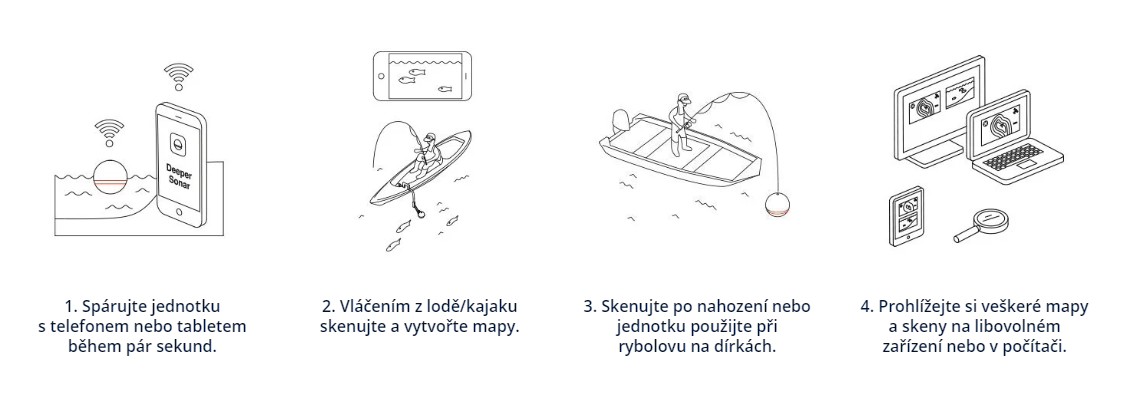 pro-ilustrace